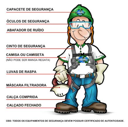 equipamento proteção individual img - NR-06/ EPI - Treinamento do uso correto dos Equipamentos de Proteção individuais